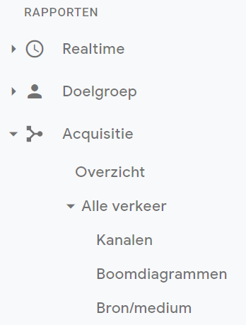 Google analytics kanalen